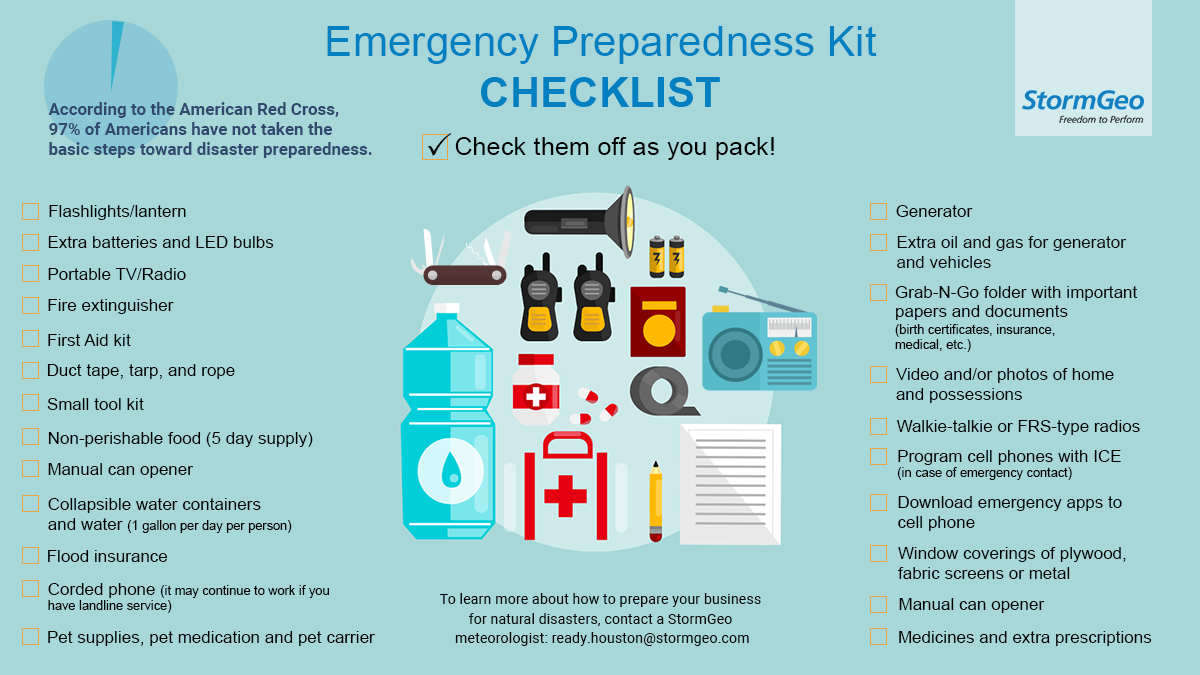 Emergency Prep Kit2