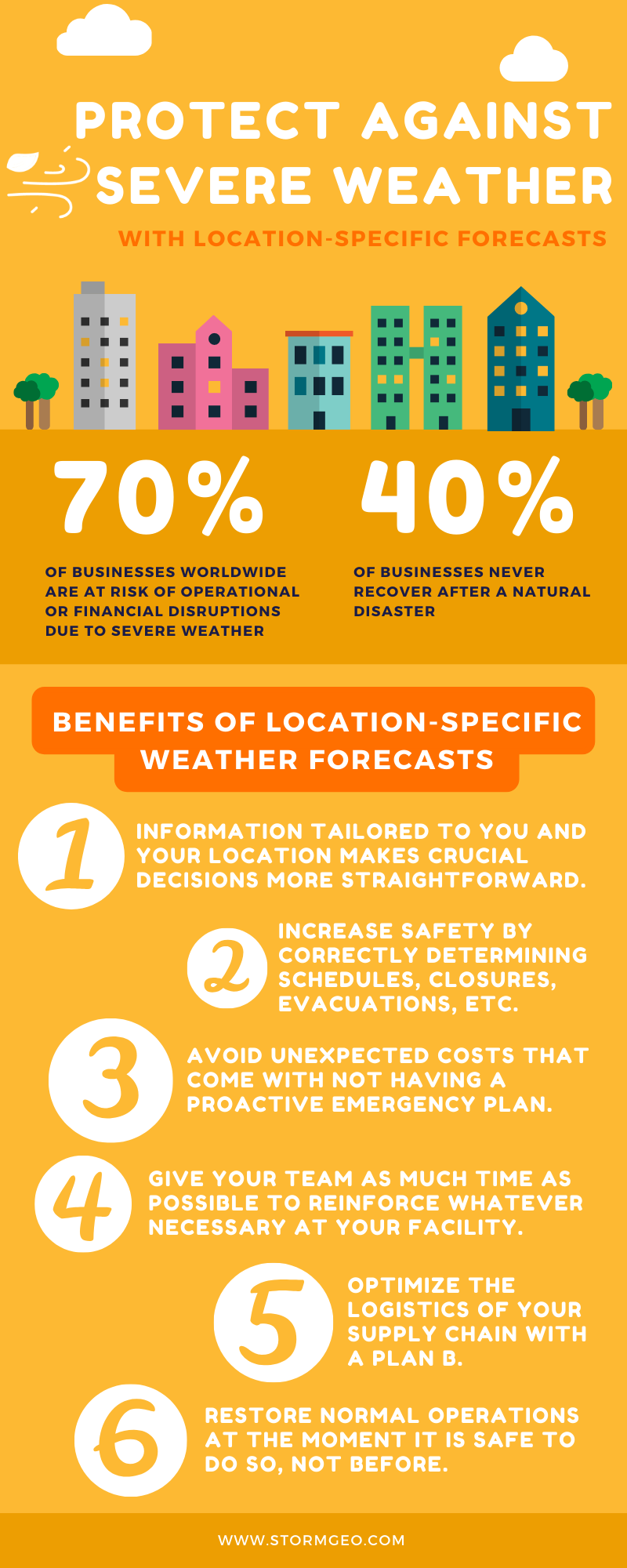 location specific weather forecasts IG3